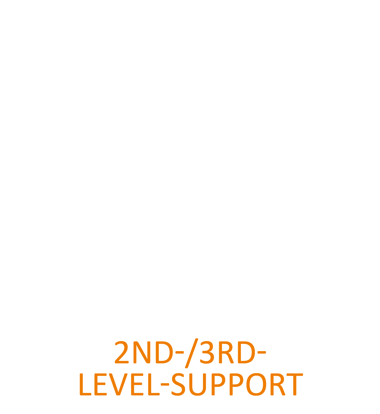 2nd-/3rd-Level-Support